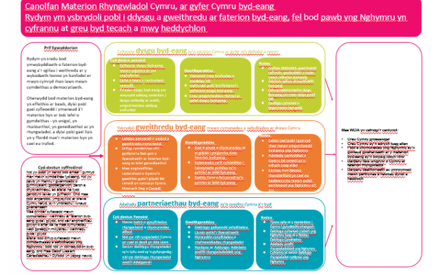 Theory of change screen grab